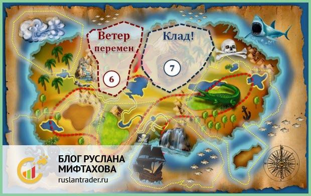 Квест №1 в поисках сокровищ: найди ключ от сундука и получи 100 рублей