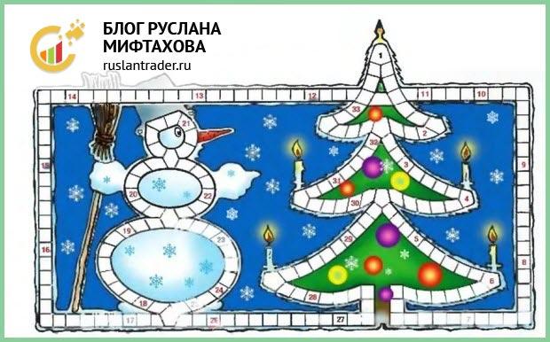 Новогодний квест №3 — найди потерянный мешок с подарками и получи 300 рублей