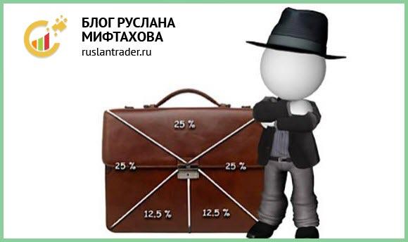16 Эффективность портфельных инвестиций