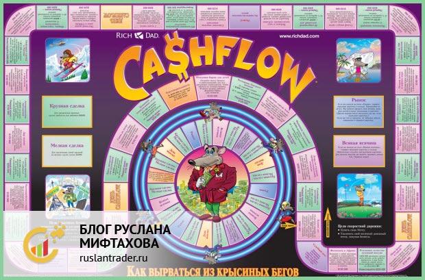 Разгадай кроссворд №5 и выиграй игру Денежный поток на русском языке