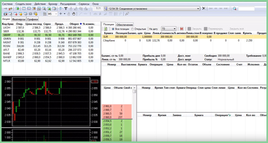 Торговля на бирже программы для анализа есть работа газета онлайн пермь